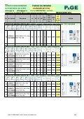 LS011_PGE_MAY_0410_Scule monobloc - Page 6