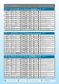 Flat suction cups - pge - Page 4