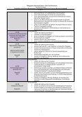 Berufsbezogene Fremdsprache Italienisch im Bereich der ... - Page 7