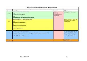 Studienplan Erweiterungsstudiengang Medienpädagogik