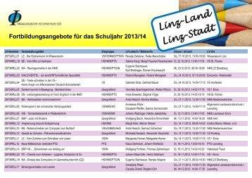 Linz-Land Linz-Stadt - Pädagogische Hochschule Oberösterreich