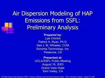 SSFL Air Dispersion Modeling