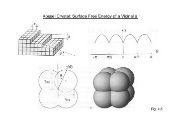 Kossel Crystal: Surface Free Energy of a Vicinal a