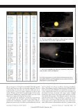 Searching for Shadows of Other Earths - Page 6