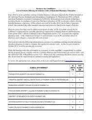 List of Schools - Board of Pharmacy