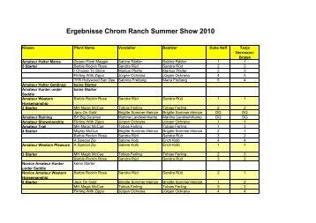 Ergebnisse Chrom Ranch Summer Show 2010