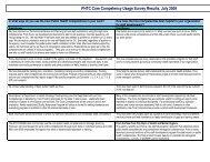 PHTC Core Competency Usage Survey Results, July 2009