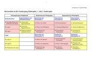 Basismodule im BA-Studiengang Philosophie, 1. und 2. Studienjahr