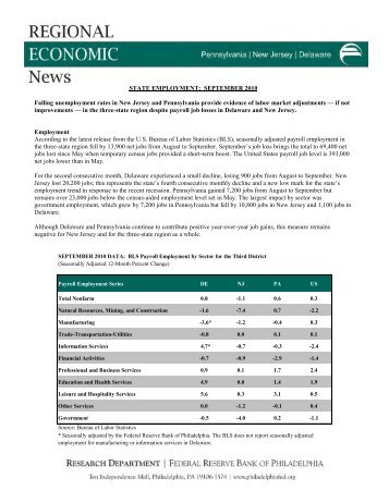 state employment: september 2010 - Federal Reserve Bank of ...