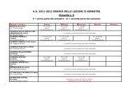 ORARIO DELLE LEZIONI II SEMESTRE - A