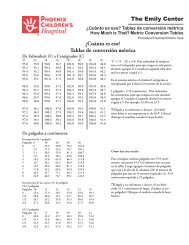 How Much is That? Metric Conversion Tables i(¿Cuánto es eso ...