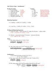 Unit 5 Review Sheet – Stoichiometry Writing Formulas: 1. Cesium ...