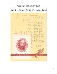 Unit 2 - Atoms & the Periodic Table