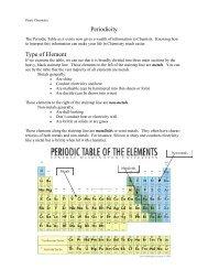 Periodicity Type of Element