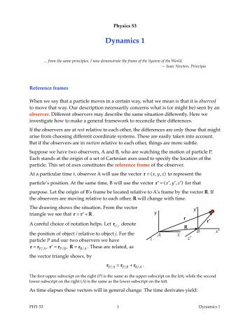Dynamics 1 - Duke Physics
