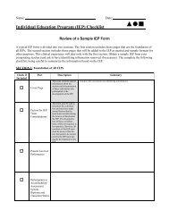 Individual Education Program (IEP) Checklist