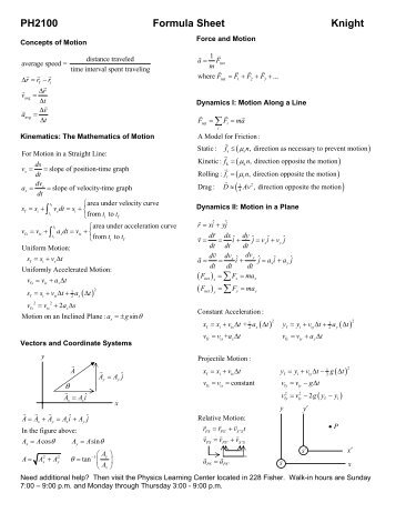 PH2100 Formula Sheet - Physics