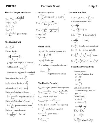 PH2200 Formula Sheet.pdf - Physics