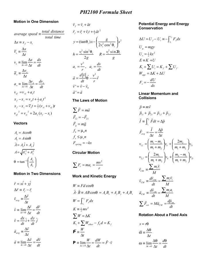 Ap physics 2 equations not on equation sheet