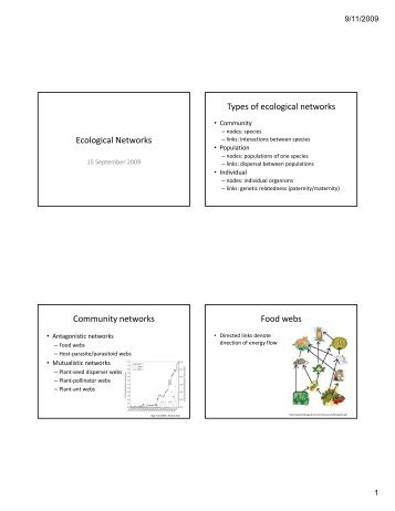 Ecological Networks Types of ecological networks Community ...