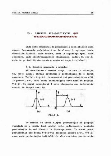 FIZICA PARTEA INTAI 5- UNDE ELASTICE ~I ELECTR.C ...