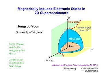 Magnetically Induced Electronic States in 2D Superconductors