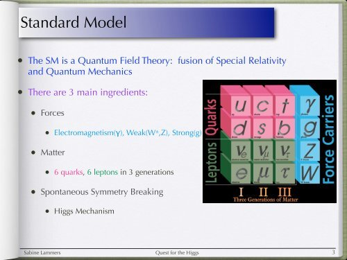 The Quest for the Higgs