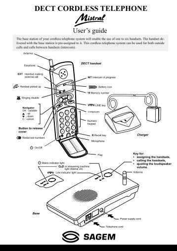 DECT CORDLESS TELEPHONE - Fax-Anleitung.de