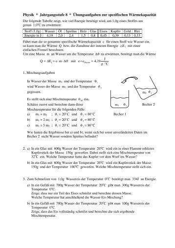 Nett Jahr 8 Mathe Arbeitsblatt Ideen - Arbeitsblätter für ...