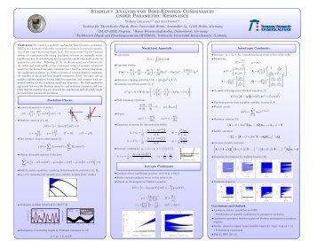 Stability Analysis for Bose-Einstein Condensates under Parametric ...