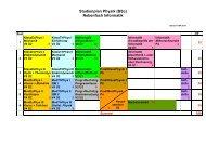 tabellarische Darstellung für verschiedene Nebenfächer und ...