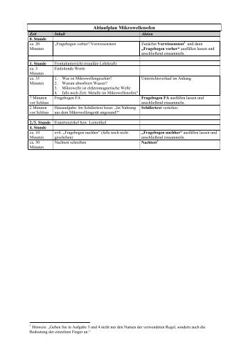 Ablaufplan Mikrowellenofen - Didaktik der Physik