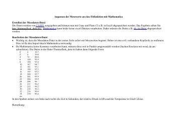 Datenanpassung mit Mathematica - Didaktik der Physik