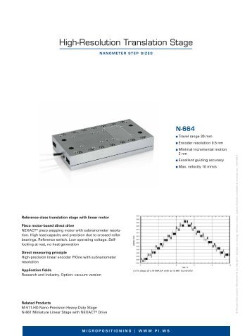 N664, Piezo-Motorized Nanopositioning Stage with Nanometer ...