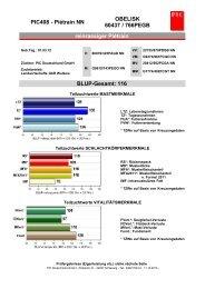 PIC408 - Piétrain NN OBELISK 60437 / 766PEGB reinrassiger ...