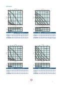 Technische Daten K, RVK, KVO, KD, KVK, KVKE - Pichler - Seite 7
