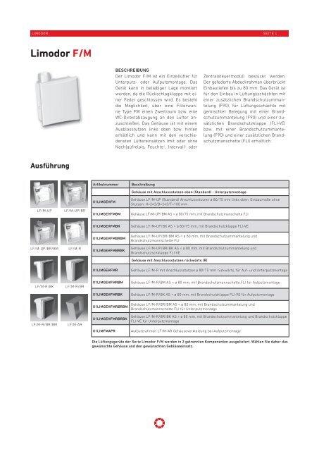 Geh/äuse und Frontabdeckung Einrohrl/üfter Limodor F Typ M inkl
