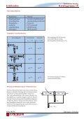 Irisblenden ohne Motor - Pichler - Page 4