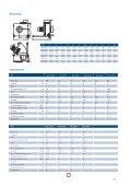 Technische Daten KBT, KBR - Pichler - Page 6