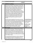 Advisory Committee Minutes - January 22, 2013 - City of Pickering - Page 2