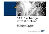 Presentations, SAP NetWeaver Kongress, 23. – 24. Juni 2004 ...