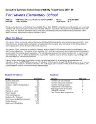 Havens Elementary School SARC - Piedmont Unified School District