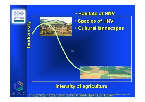 European pastoralism and land abandonment: the experience of the ...