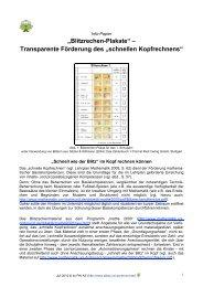 Blitzrechen-Plakate - PIK AS - TU Dortmund