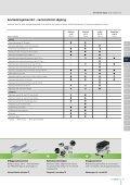 + + Semistationär sågning - Festool - Page 4