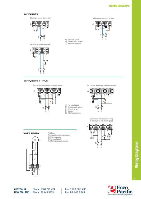 t mobile hcs wiring diagram on vortice wiring diagrams on