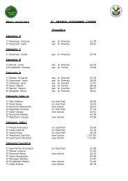 classifica ufficiale - ANA Sezione di Pinerolo