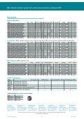 InterApp elektriske aktuatorer - SIGUM - Page 2