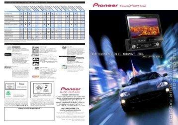 HPF LPF - Pioneer