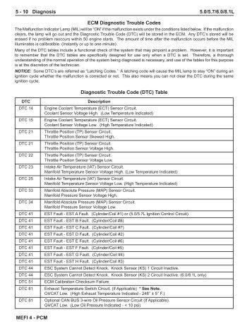 Holley Commander 950 EFI system Manual - Pirate4x4.Com
